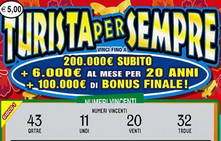 Выиграй в лотерею Турина один раз и стать путешественником на всю жизнь
