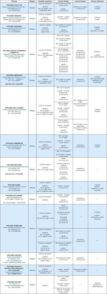 Новое расписание бассейны Турина