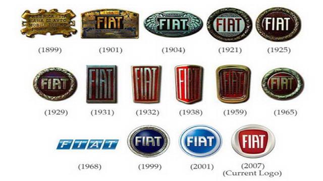 История открытия фабрики FIAT Турин