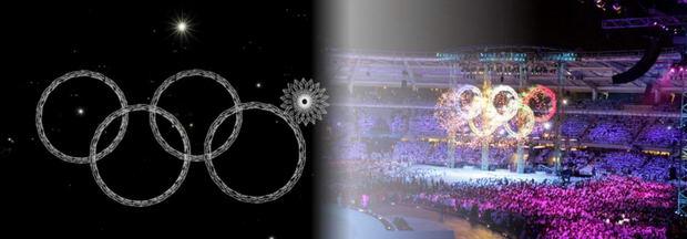 Зимние олимпиады Сочи и Турин