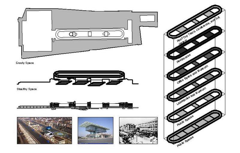 Расположение фабрики фиат Турин