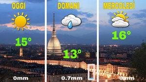 Погода Турин Италия