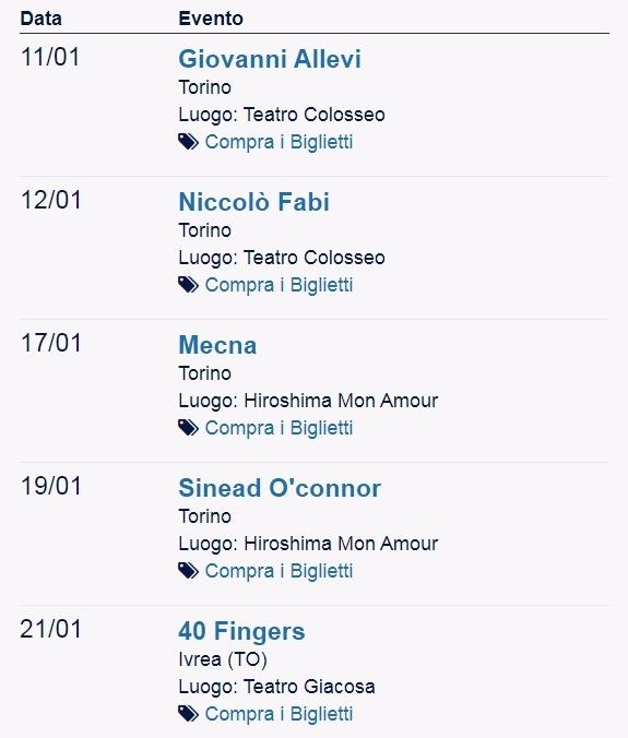 Концерты в Турине в январе 2020 года Италия Пьемонт