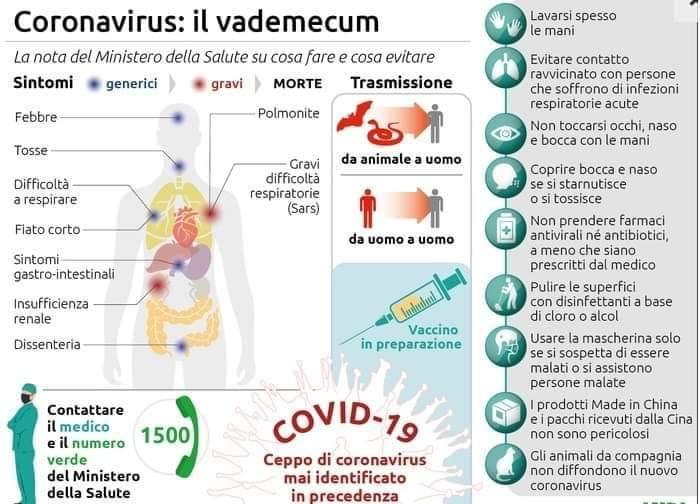Признаки коронавируса Италия профилактика