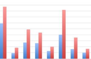 Смертность в Пьемонте за март 2020 года