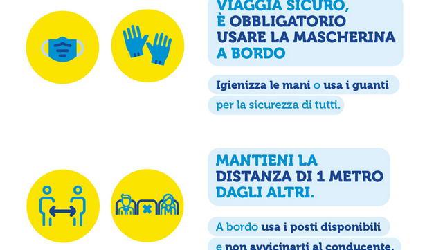 Новые правила на общественном транспорте Турина